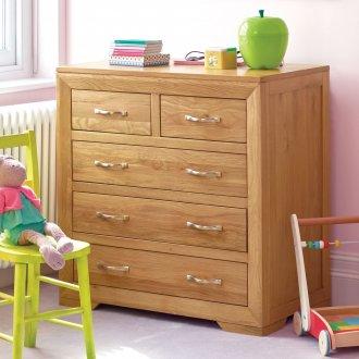/media/gbu0/resizedcache/Thumbnail-Lifestyle-2000x2000px-Nursery-Chest-of-Drawers_e193418c922bb94a8d8bba29dbd424c4.jpg