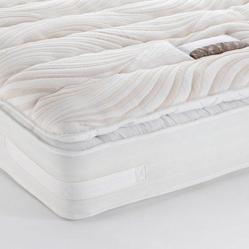 Malmesbury Pillow-top 4000 Pocket Spring Double Mattress