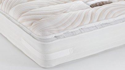 /media/gbu0/resizedcache/super-king-size-mattresses-1449656906_d8e3ef8444dc3da598742bed9cd9ee8a.jpg