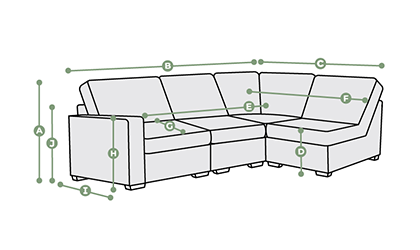 Modular dimensions